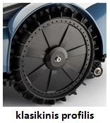 ratai plastikiniai klasikiniai