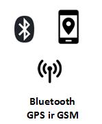 Bluetooth, GPS, GSM